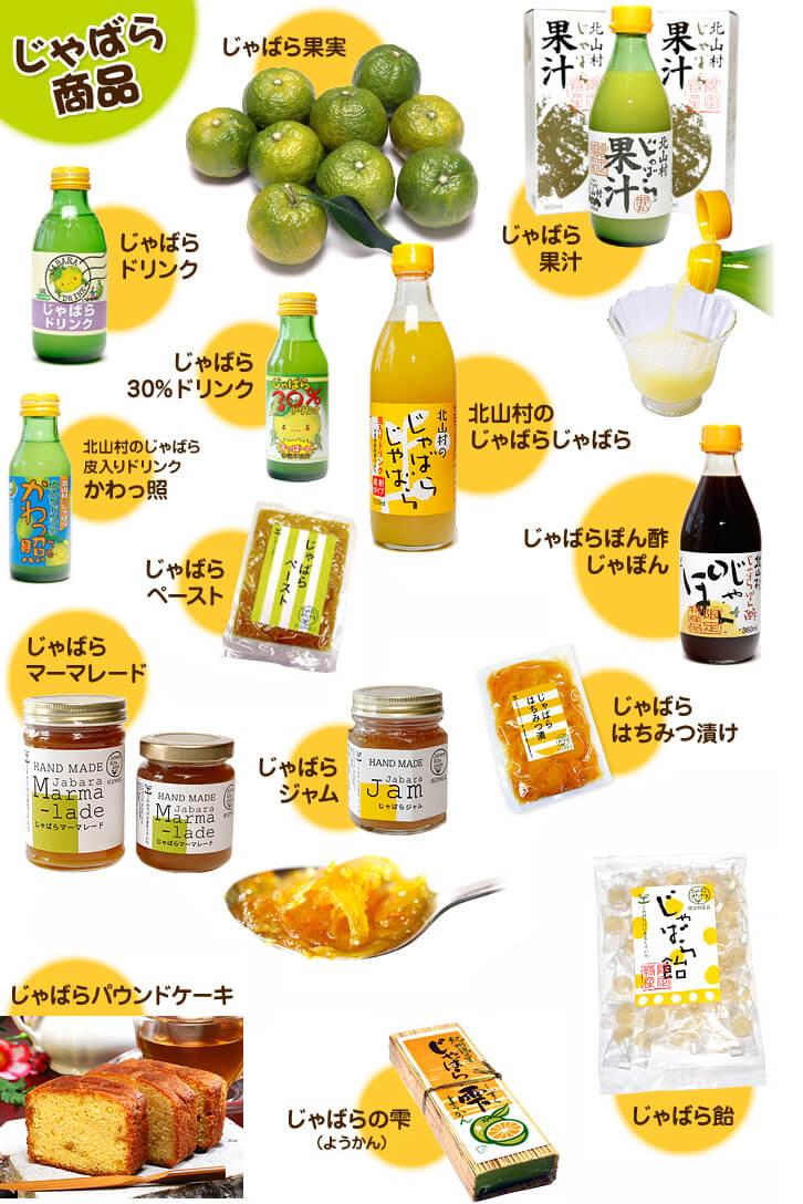 goods2