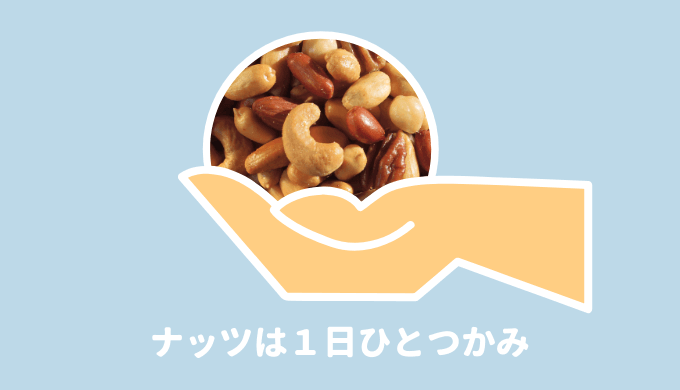 nuts_kcal_carbohydrate
